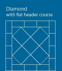 diamond flat